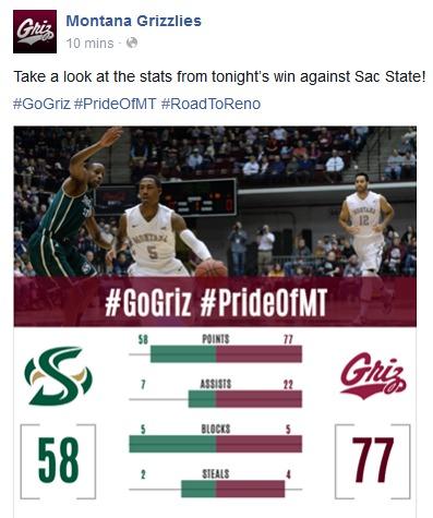Montana-Griz-Basketball